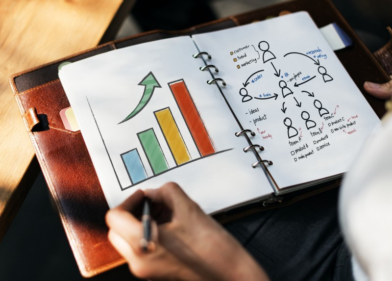 manager okr entreprise objectives key results objectifs résultats